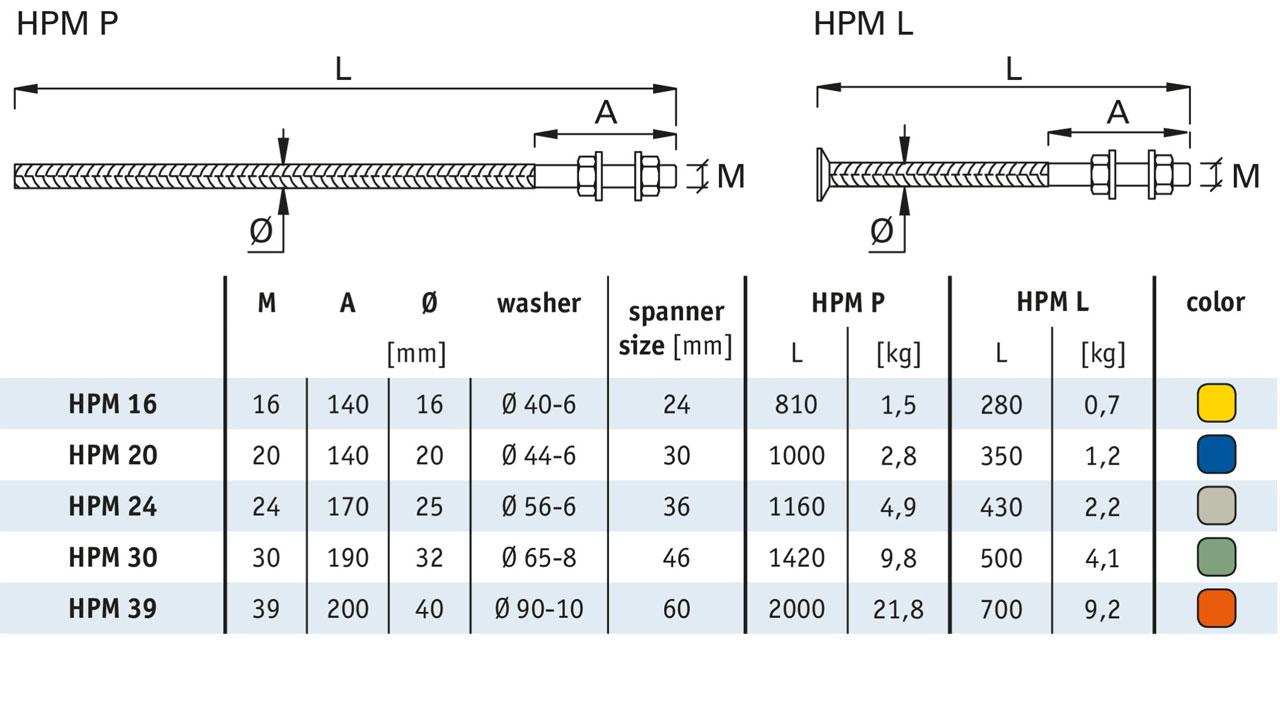 PEIKKO-HPM-8